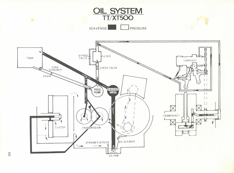 yamaha tt500 wiring diagram wiring diagrams schematic ibanez sr500 wiring diagram yamaha xt 600 wiring diagram in addition tt 500 rh sellfie co 2kf 1986 yamaha